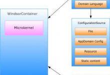 laravel服务容器-----深入理解控制反转(IoC)和依赖注入(DI)-mbku